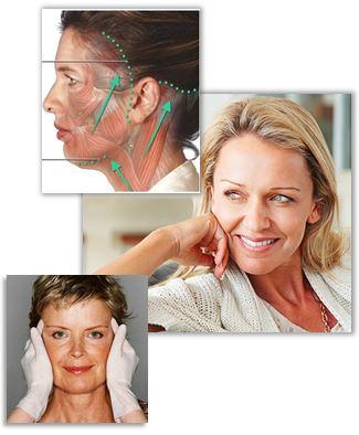 Introduksjon til ansiktsløft
