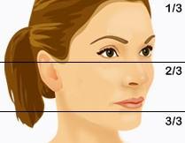 Plastisk kirurgi øyenbryn