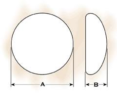 a) diameter + b) profil = volym